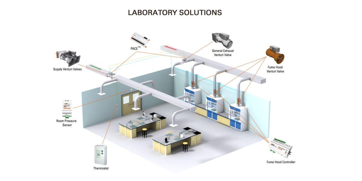 Antec Laboratory Solutions
